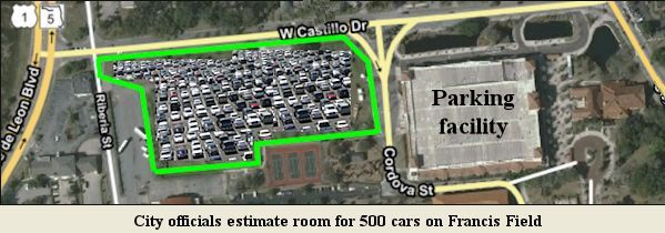 Francis Field parking